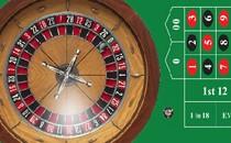 Играть онлайн Рулетка в казино бесплатно